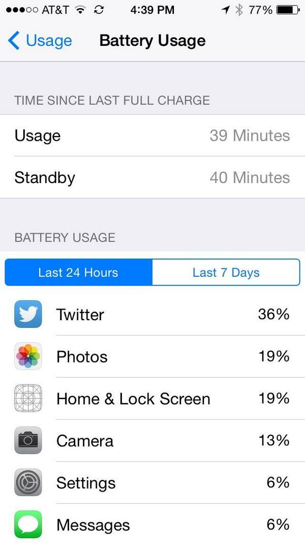1411139530_after-some-time-battery-stats-will-split-in-tabs-with-data-for-the-past-24-hours-and-last-7-days.jpg