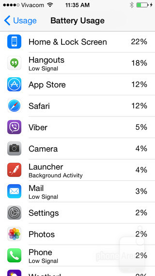1411139729_scroll-down-to-see-your-most-power-hungry-apps.jpg