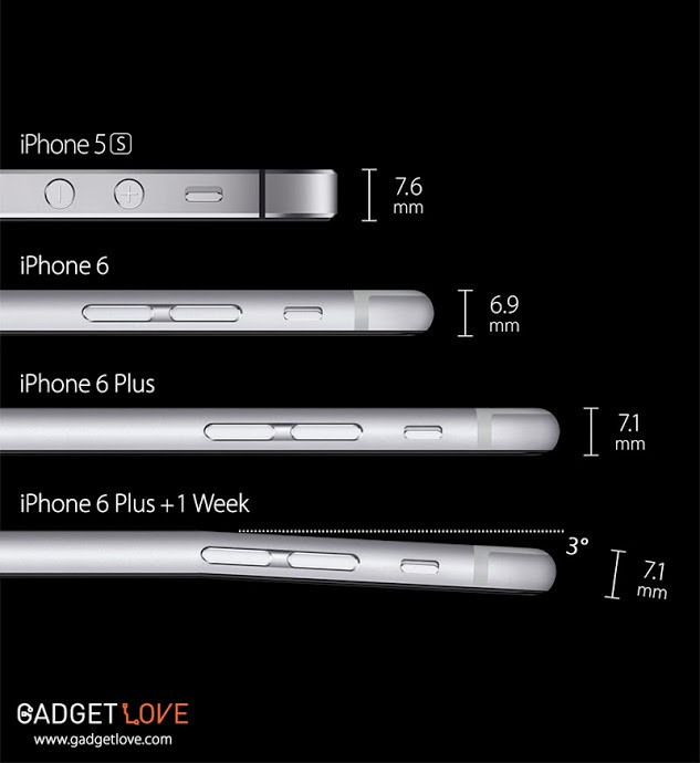 1411633845_iphone-6-bendgate.jpg