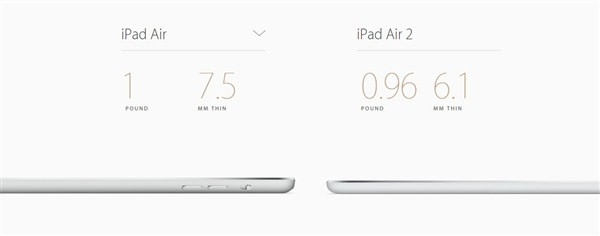 1413490429_apple-ipad-air-2-all-the-official-images-11.jpg
