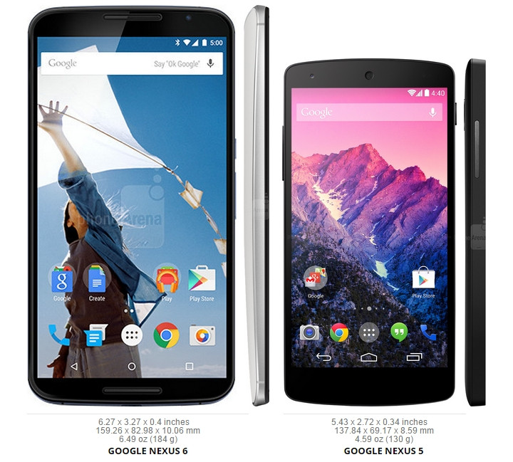 1413955526_the-nexus-6-obviously-dwarfs-the-5-inch-nexus-5-from-last-year-though-the-size-difference-isnt-as-big-as-the-ones-youll-notice-next..jpg