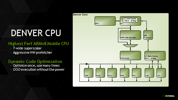 1413978946_denver-cpu-optimization.png