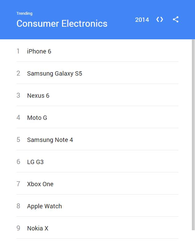 1418760360_googles-year-in-search.jpg