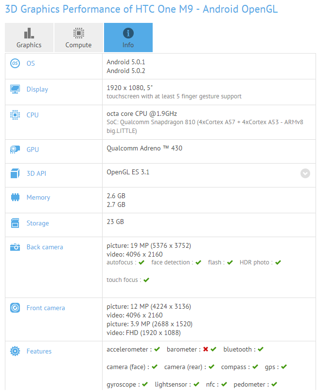 1425015771_htc-one-m9-benchmark.png