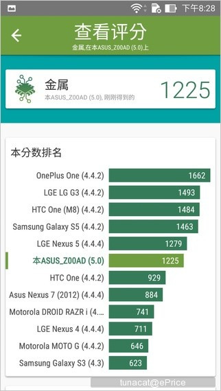 1426762607_asus-zenfone-2-unboxing-and-benchmarks-19.jpg