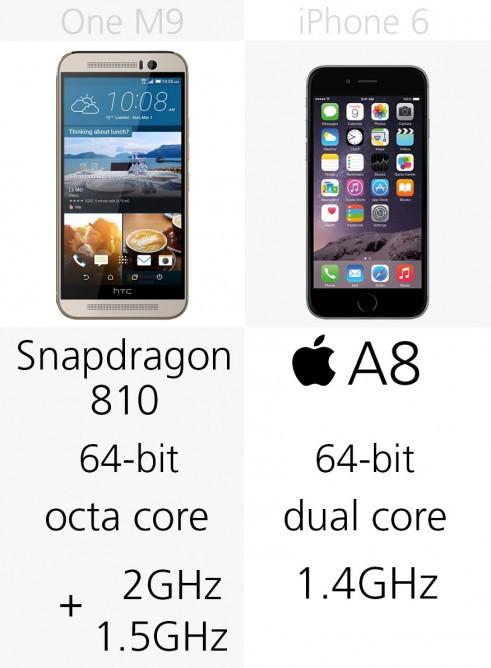 1426976375_iphone-6-vs-htc-one-m9-3.jpg