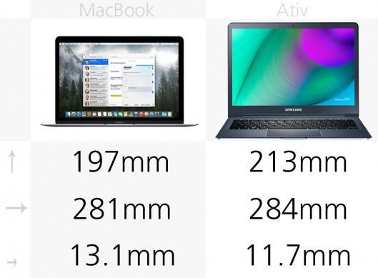 1427194647_2015-macbook-vs-samsung-ativ-book-9-2015-4.jpg