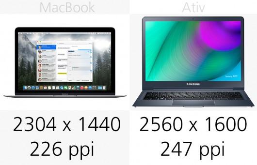 1427198801_2015-macbook-vs-samsung-ativ-book-9-2015-5.jpg