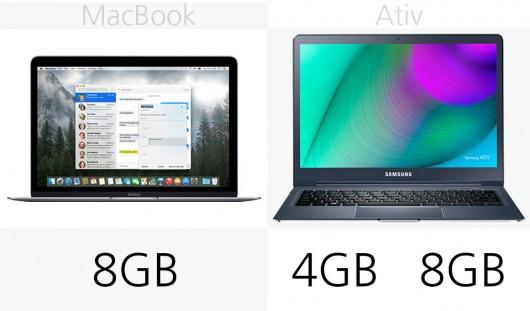 1427200181_2015-macbook-vs-samsung-ativ-book-9-2015-10.jpg