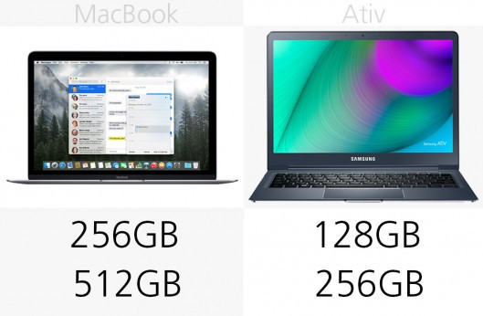 1427200235_2015-macbook-vs-samsung-ativ-book-9-2015-13.jpg