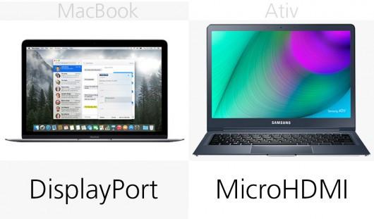 1427200743_2015-macbook-vs-samsung-ativ-book-9-2015-17.jpg