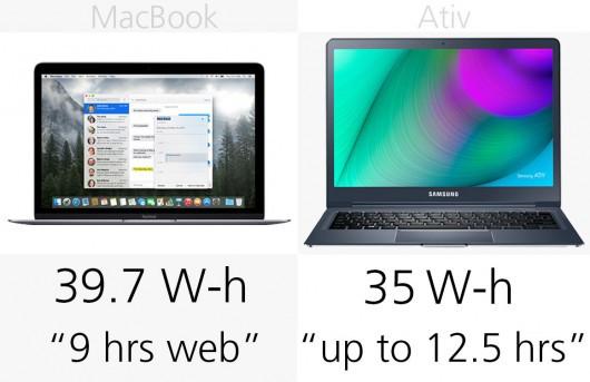 1427201287_2015-macbook-vs-samsung-ativ-book-9-2015-21.jpg