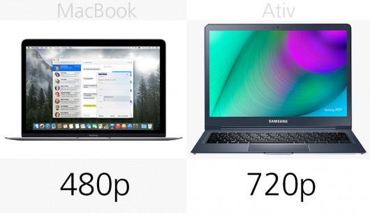 1427201387_2015-macbook-vs-samsung-ativ-book-9-2015-18.jpg