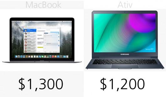 1427201916_2015-macbook-vs-samsung-ativ-book-9-2015-9.jpg