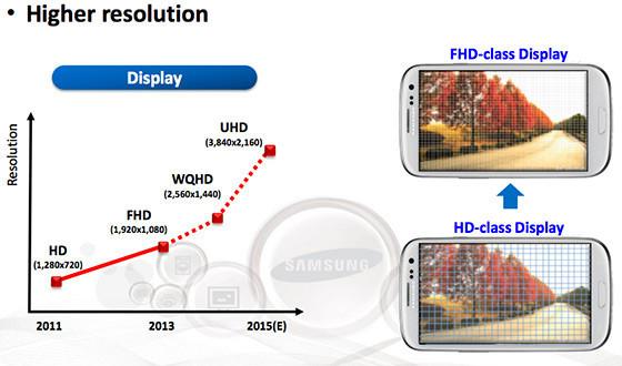 1428578842_samsung-display-slide-1.jpg