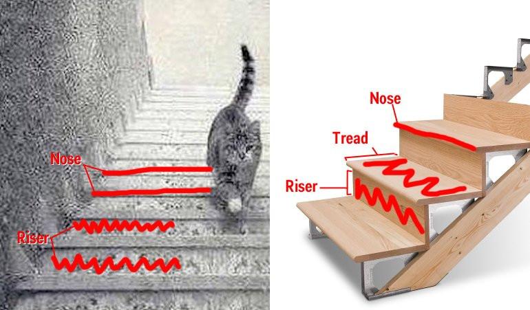 1428744845_stair-explainer-1.jpg