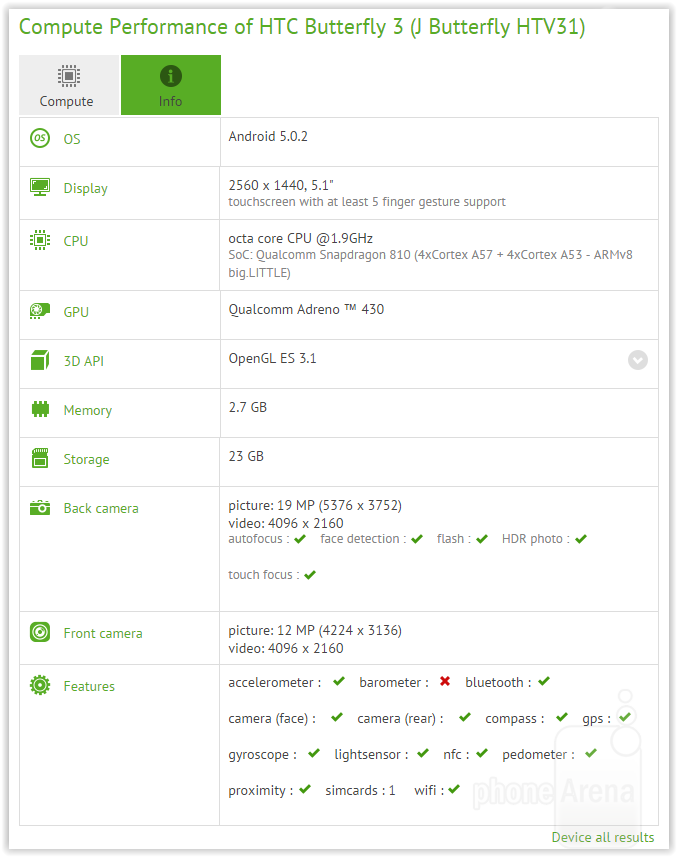 1429878306_htc-butterfly-3-specs.png