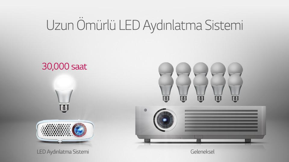 1432723701_4195234251led-illumination.jpg