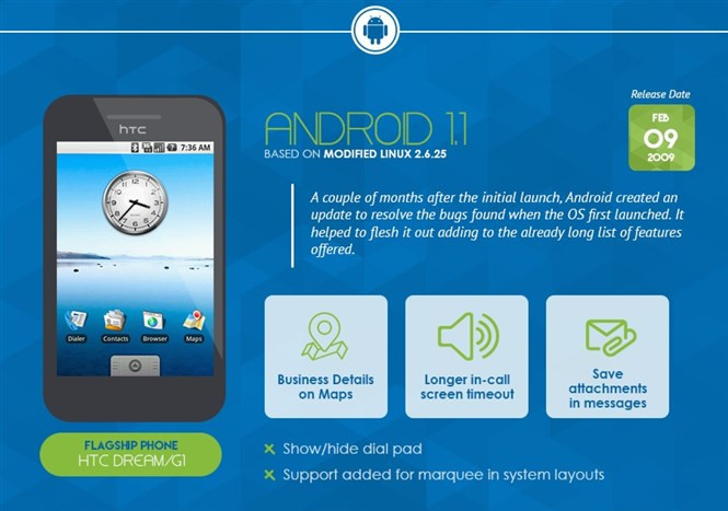 1434533681_a-brief-history-of-android-3.jpg