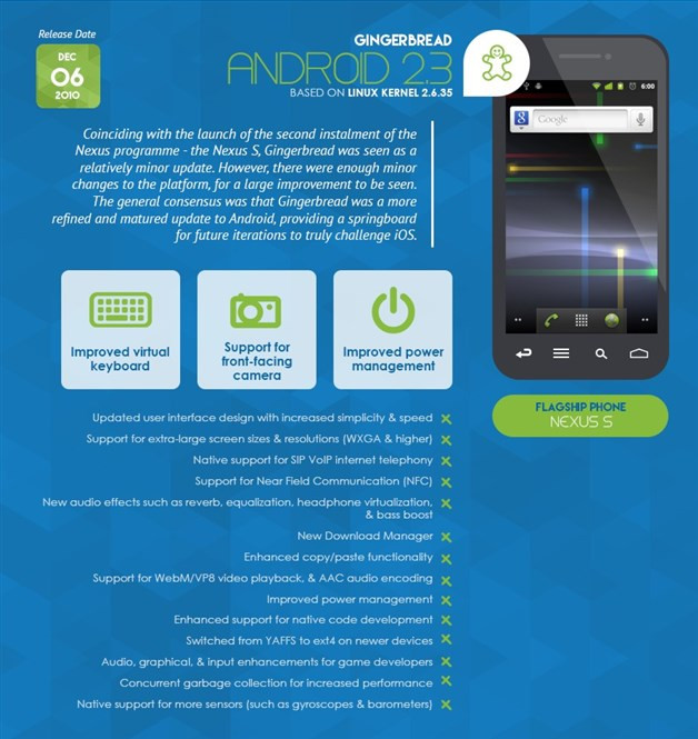 1434533728_a-brief-history-of-android-8.jpg