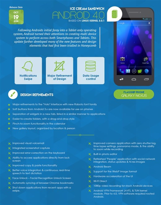 1434533744_a-brief-history-of-android-10.jpg