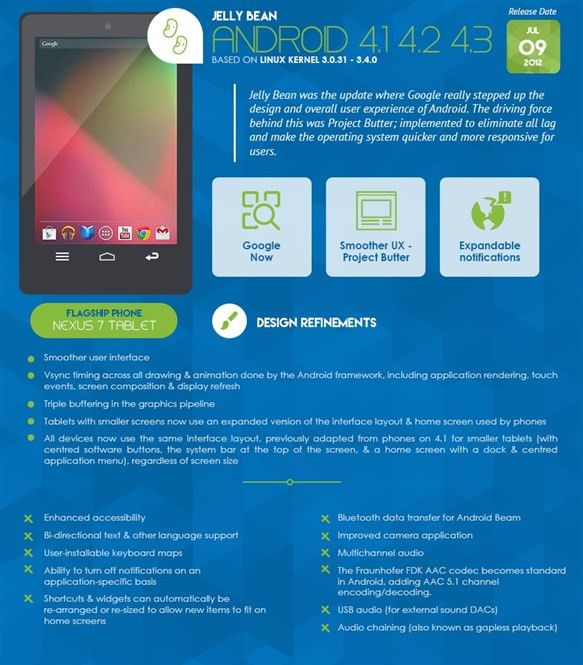 1434533751_a-brief-history-of-android-11.jpg