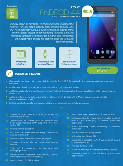 1434533758_a-brief-history-of-android-12.jpg