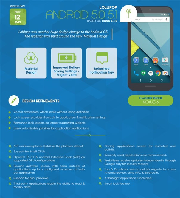 1434533775_a-brief-history-of-android-14.jpg