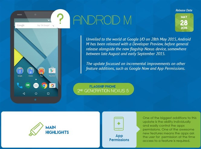 1434533782_a-brief-history-of-android-15.jpg