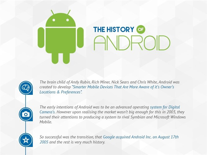 1434533803_a-brief-history-of-android.jpg