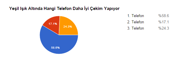 1438779881_yesil.png