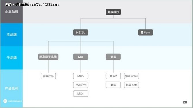 1441116325_meizu-me5-upcoming-flagship-5.jpg