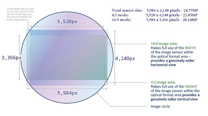 1441289755_sony-xperia-z5-multi-aspect-camera-sensor.jpg