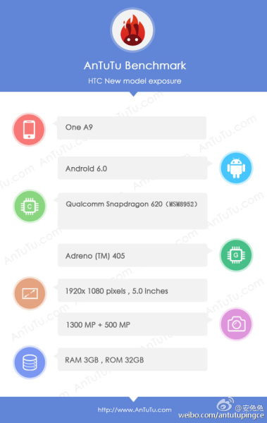 1443515658_htc-one-a9-specs-leaked-from-antutu-benchmark-test.jpg