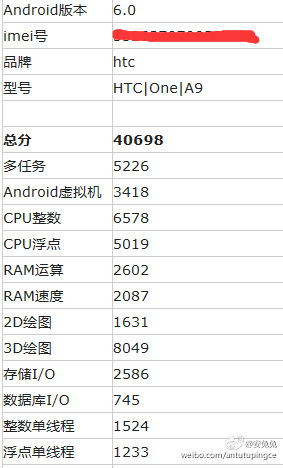 1443515714_htc-one-a9-specs-leaked-from-antutu-benchmark-test-1.jpg