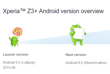 1445055376_xperia-z3-android-6.0-marshmallow.png