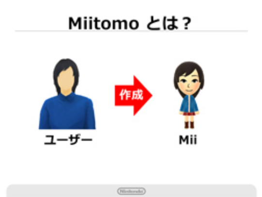 1446099210_users-create-their-own-avatar-called-miis.jpg