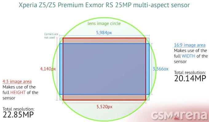 1446467447_xperia-sensor.jpg