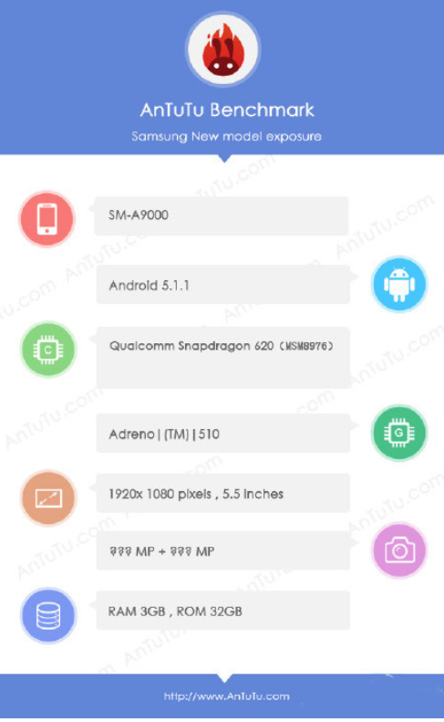 1446806646_samsung-galaxy-a9-appears-on-antutu-with-a-5.5-inch-display-1.jpg