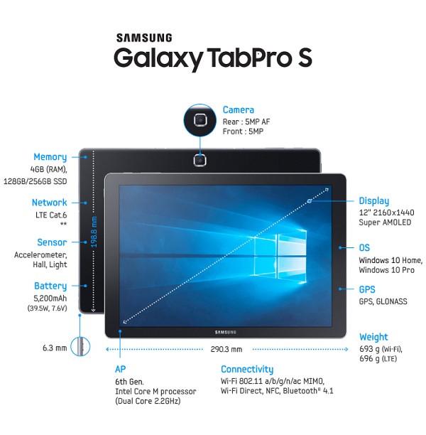 1452047466_galaxy-tabpro-s-spec-final-2.jpg