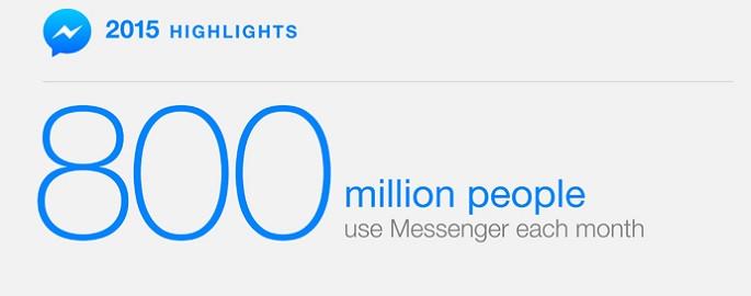 1452235862_facebook-messenger.jpg