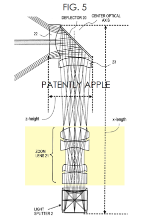 1453908425_iphone-optical-zoom-mechanism-patent.png