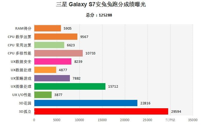 1454425993_galaxy-s7-weibo.jpg