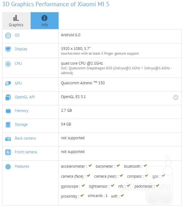1454593686_xiaomi-mi-5-benchmark.png
