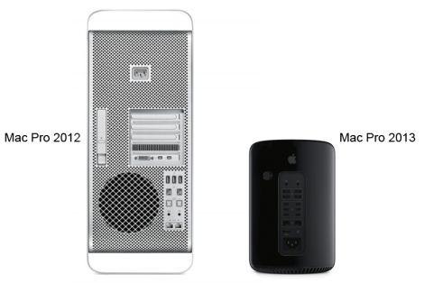 1454914455_mac-pro-2013-vs-2012.jpg