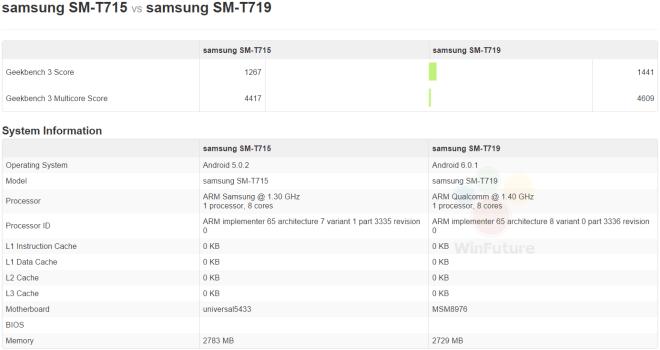 1455258803_samsung-galaxy-tab-s3-8.0-1455217325-0-12.jpg