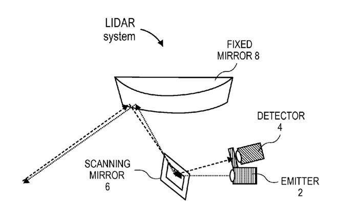 1458114410_apple-lidar-patent-app.jpg