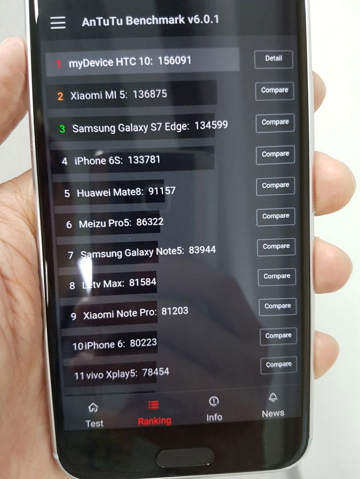 1458893561_leaked-htc-10-with-benchmark.jpg