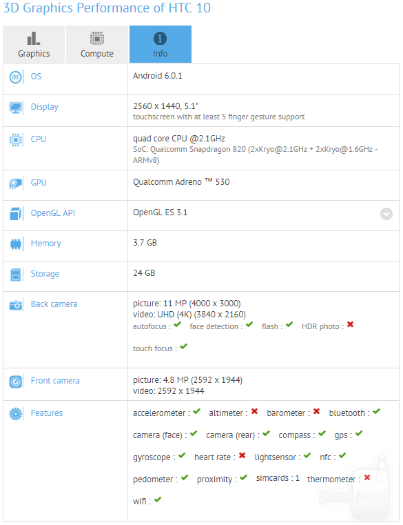 1459263108_htc-10-gfxbench.png