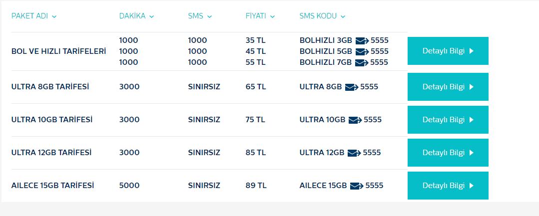 turk-telekom-4.5g-paketleri.png